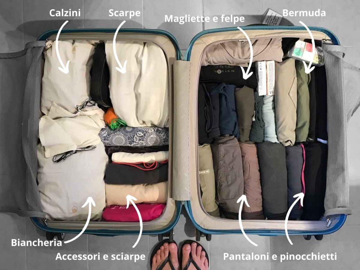 Valigia metodo Konmari inserire i vestiti arrotolati nella valigia